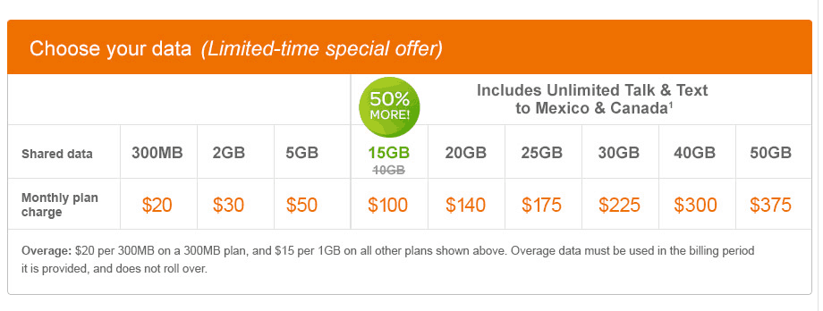 AT&T Wireless Mobile Value Data Plans Review